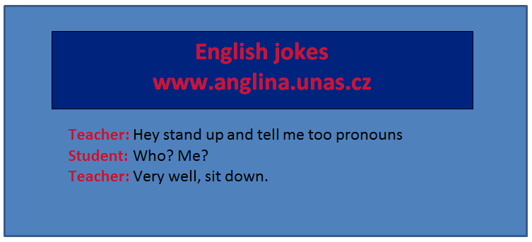 Angličtina online a zdarma - Datum v angličtině a řadové číslovky - na www.Anglina.uNas.cz - english jokes zdarma  - dny v týdnu, letopočet, měsíce v roce, základní řadové číslovky