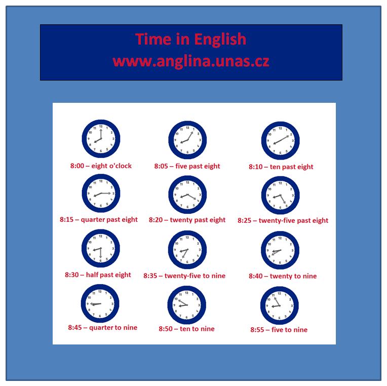 Angličtina online a vše zdarma - vyjádření času v angličtině, anglické hodiny